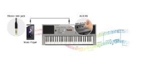 gia điệu đàn organ yamaha psr e353