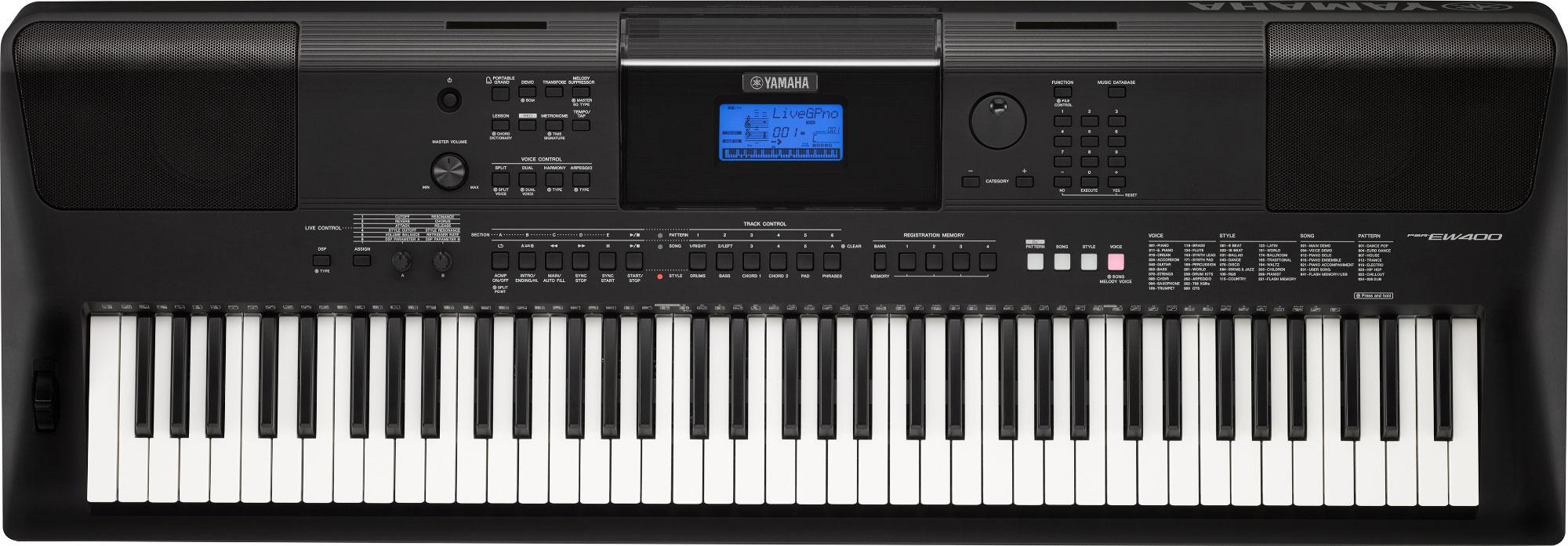 Số đa âm trên đàn Organ