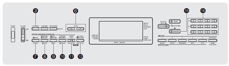 Hướng dẫn sử dụng đàn organ Casio CTK 3200