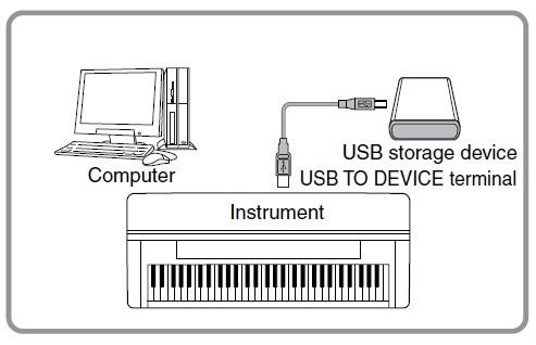 Xóa dữ liệu USB khi kết nối dữ liệu đàn Organ