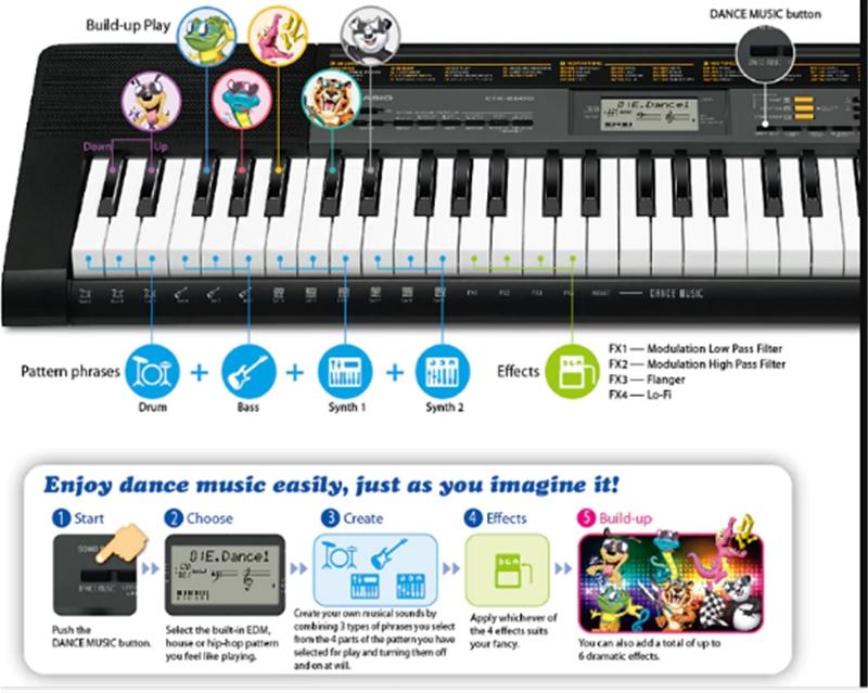 Chế độ chơi đắp nối ở đàn Casio CTK-2550
