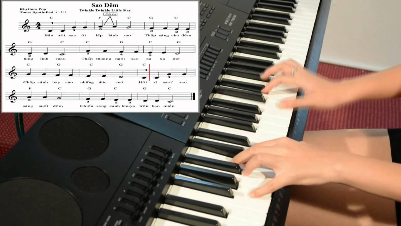 hoc organ